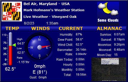 Mark Hofmann's (Bel Air, Maryland - USA) Weather Station